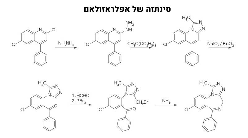 סינתזה של אלפראזולאם