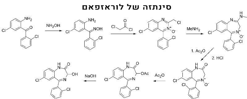 סינתזה של לוראזפאם