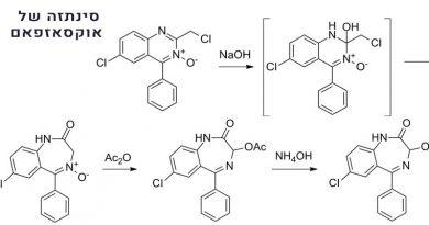 אוקסאזפאם - סינתזה
